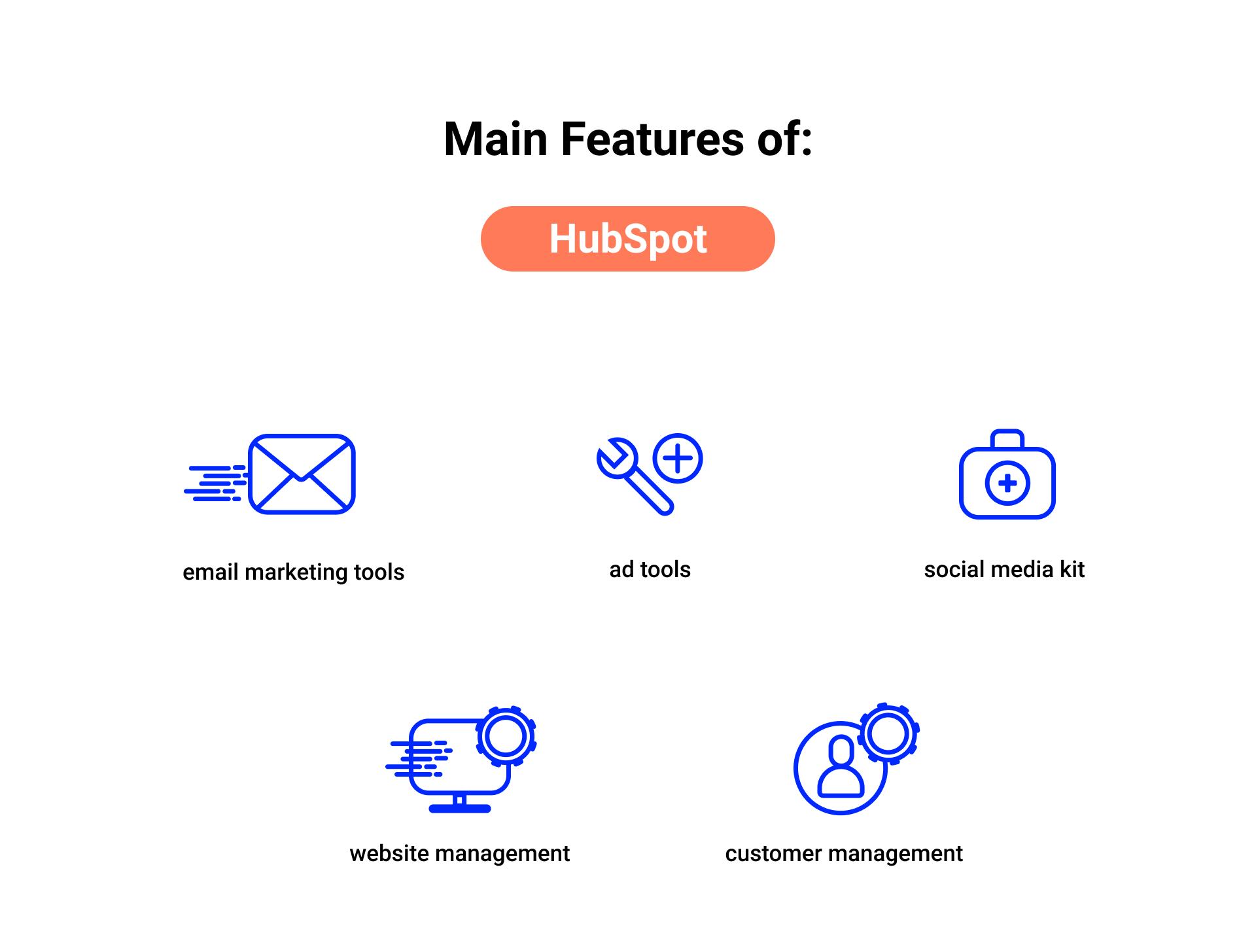 main features of hubspot