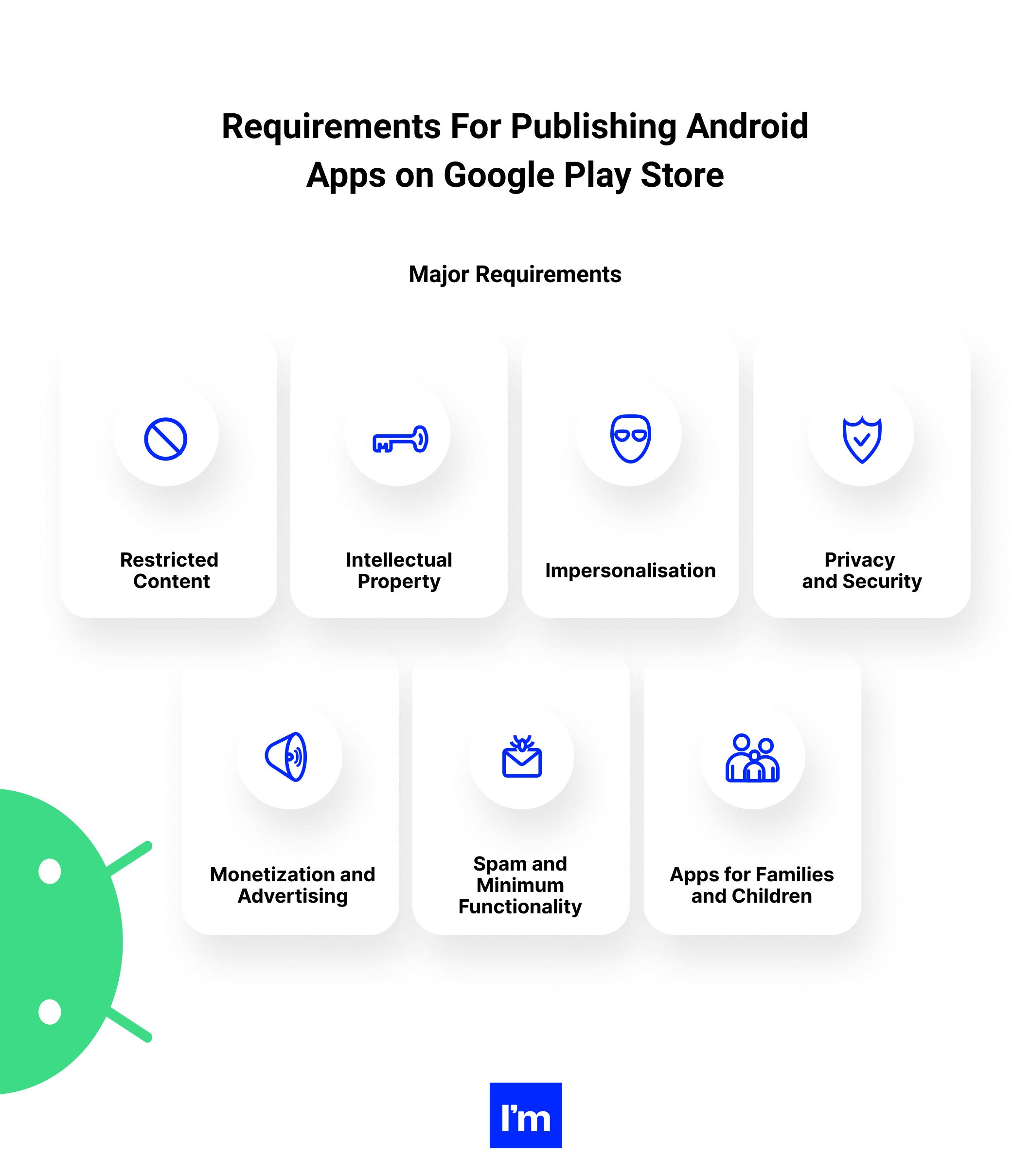 major requirements for publishing android apps on google play store