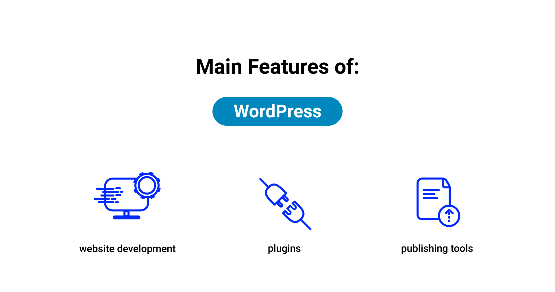 main features of wordpress