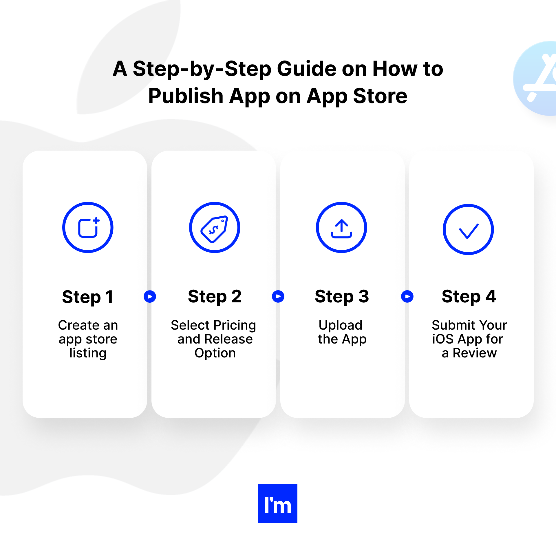 infographic - A Step-by-Step Guide on How to Publish App on App Store
