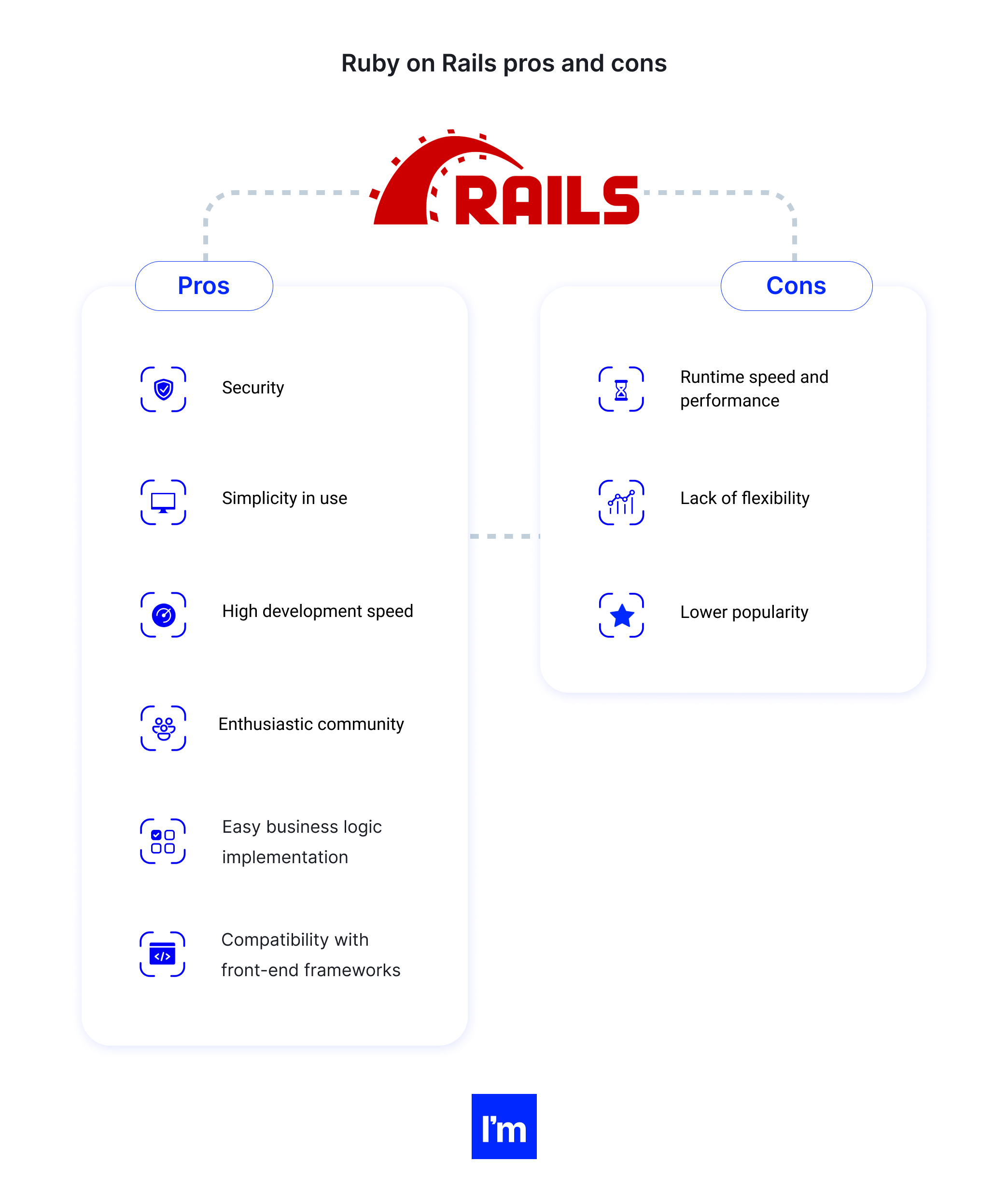 ruby on rails pros and cons