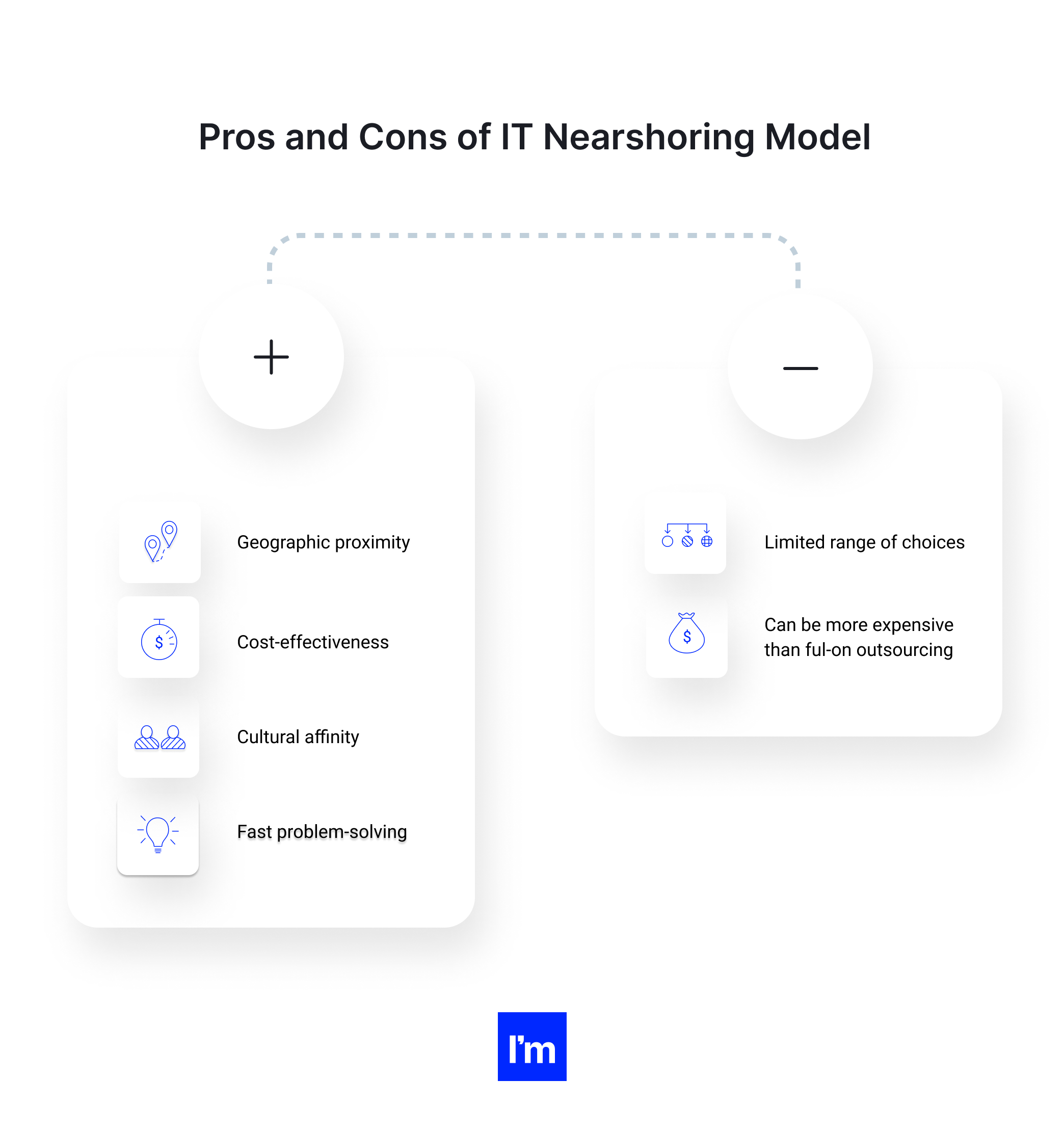 Pros and Cons of IT Nearshoring Model