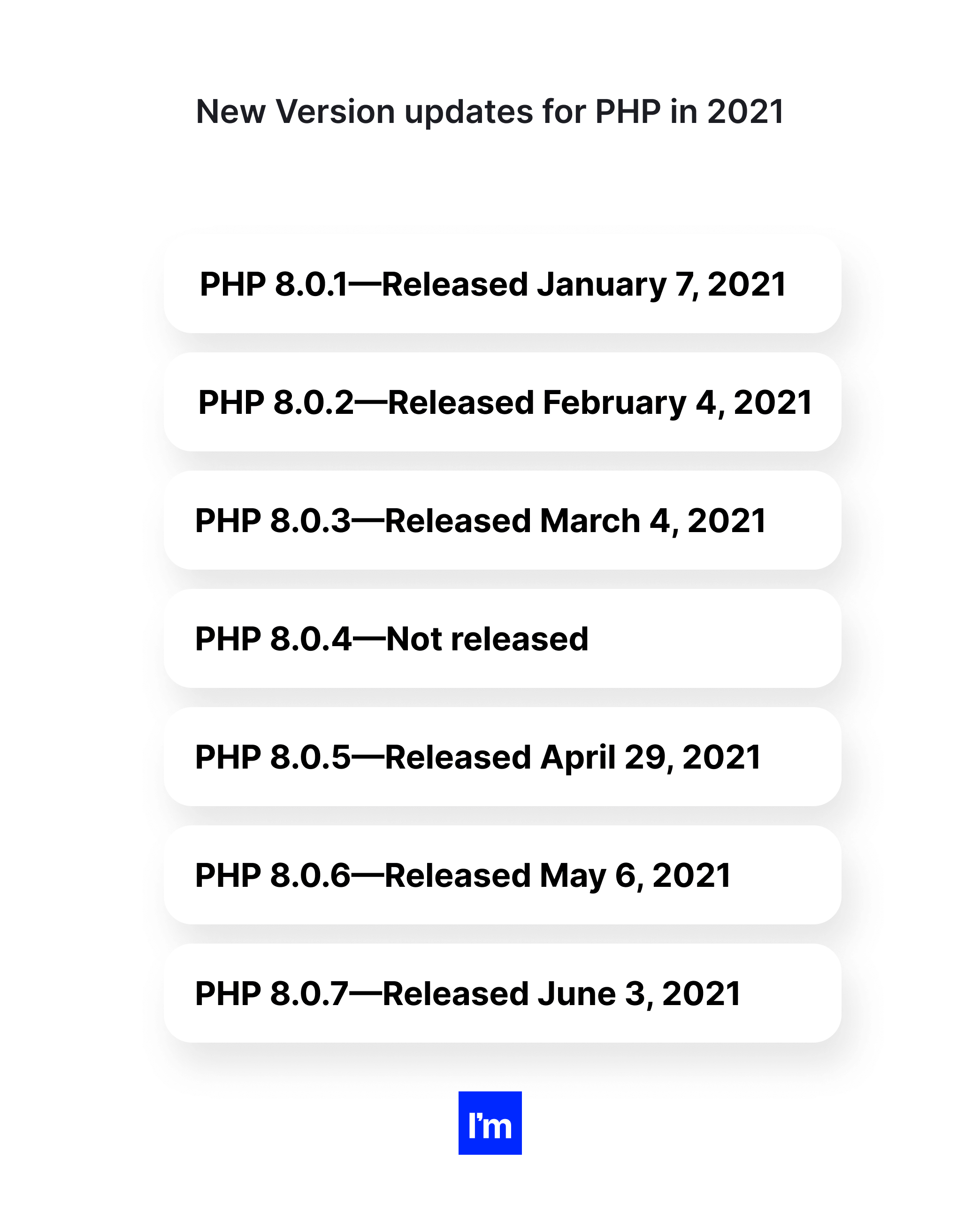 php updates in 2021