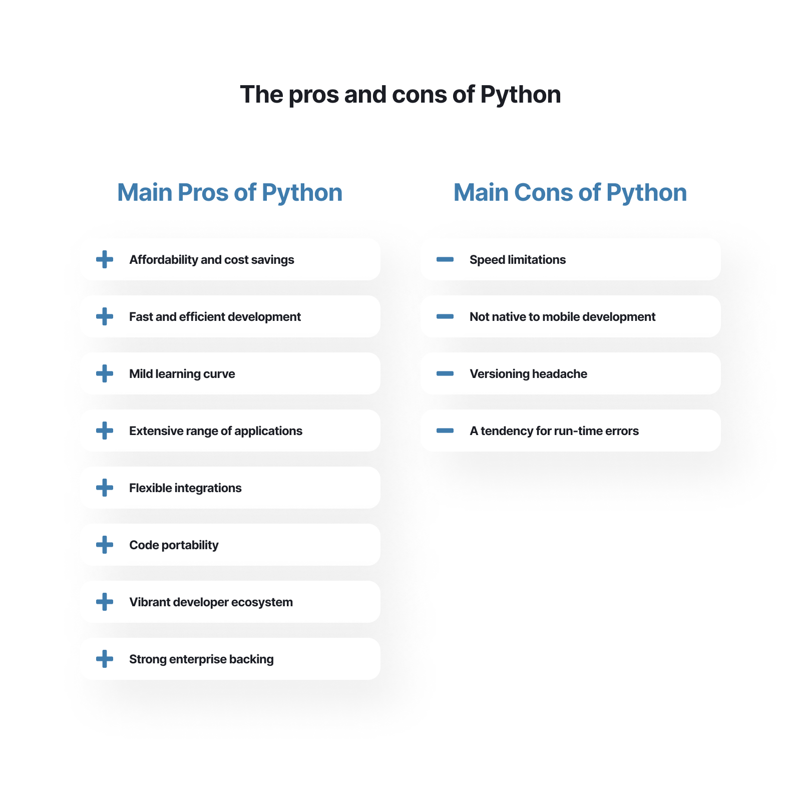 Python - Infographic 1-1