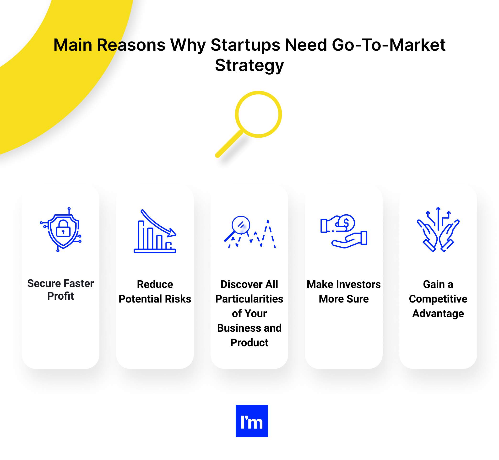Why startups need a Go-To-Market strategy